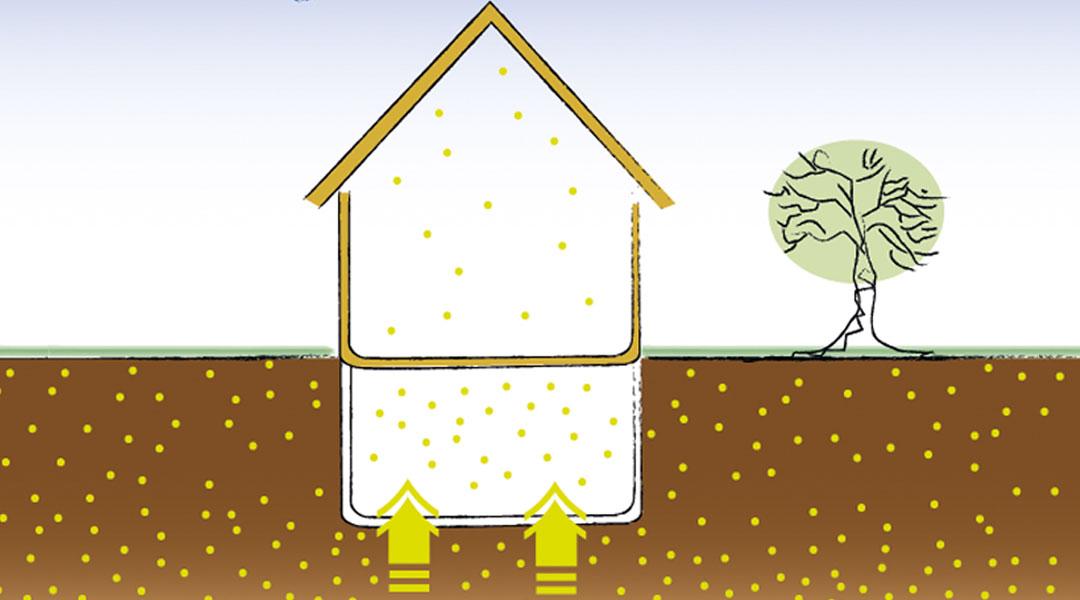 Radon ein Edelgas