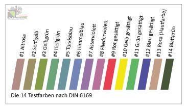 Testfarben nach DIN6169
